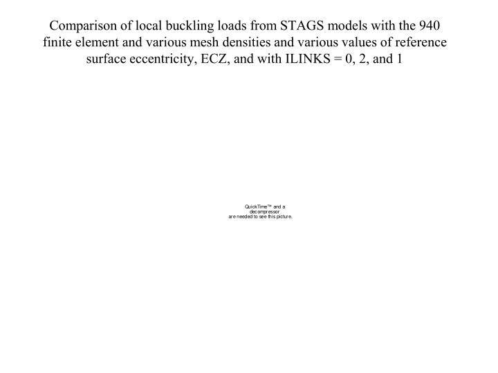Comparison of local buckling loads from STAGS models with the 940 finite element and various mesh densities and various values of reference surface eccentricity, ECZ, and with ILINKS = 0, 2, and 1