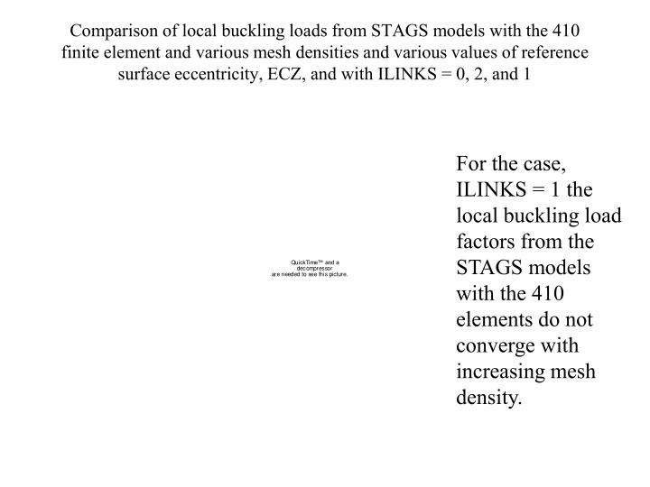 Comparison of local buckling loads from STAGS models with the 410 finite element and various mesh densities and various values of reference surface eccentricity, ECZ, and with ILINKS = 0, 2, and 1