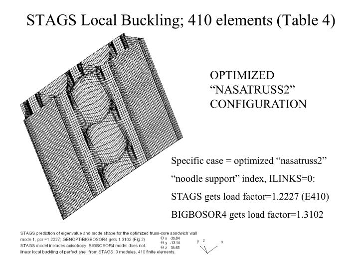 STAGS Local Buckling; 410 elements (Table 4)
