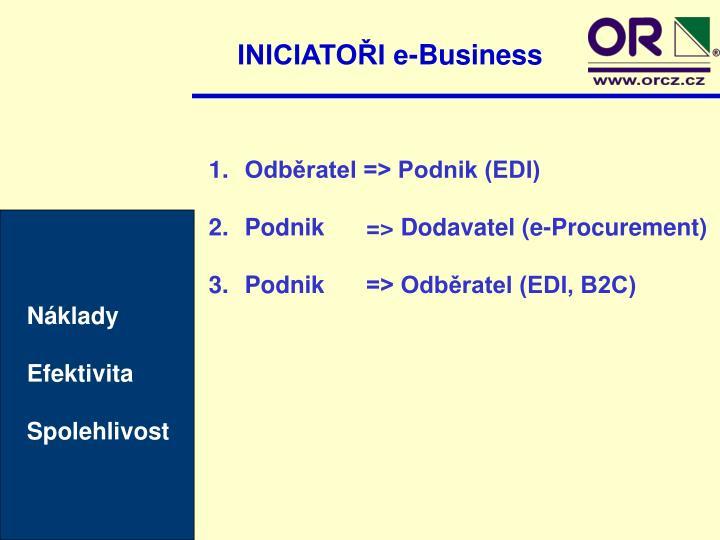 INICIATOŘI e-Business