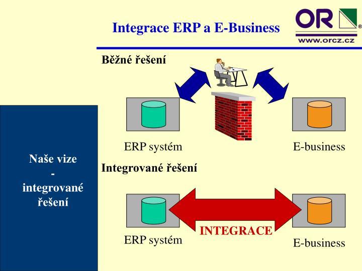 Integrace ERP a E-Business