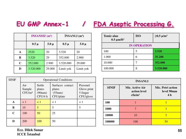 EU GMP Annex-1     /