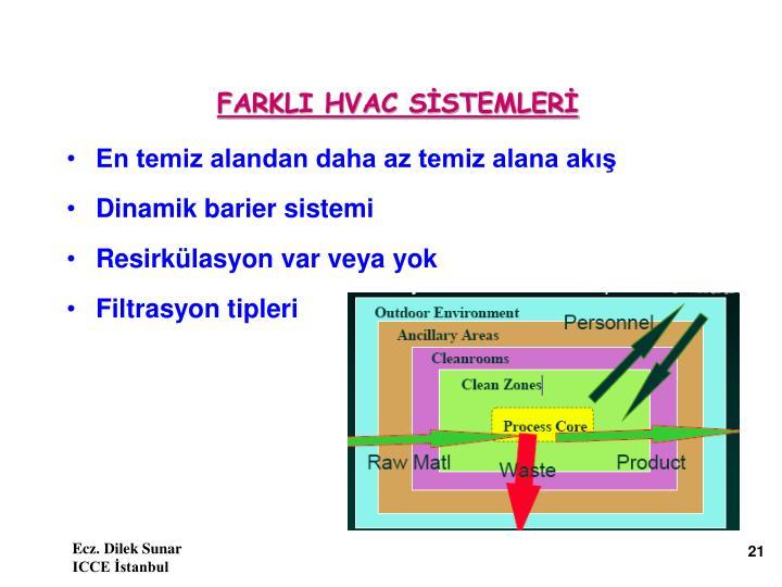 FARKLI HVAC SİSTEMLERİ