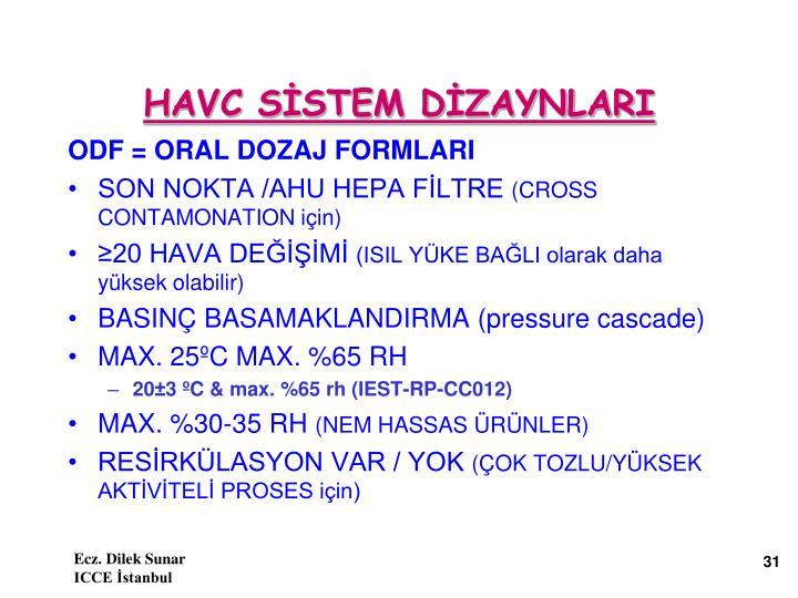 HAVC SİSTEM DİZAYNLARI