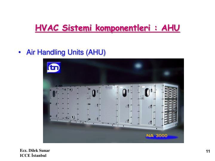 HVAC Sistemi komponentleri