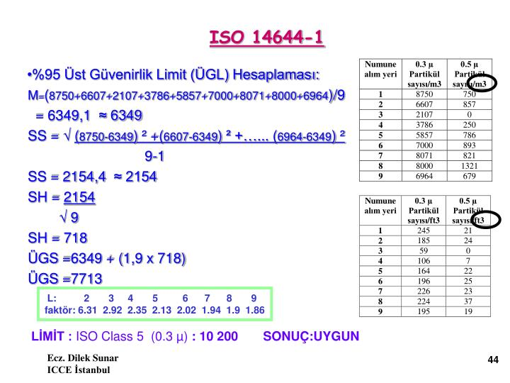 ISO 14644-1