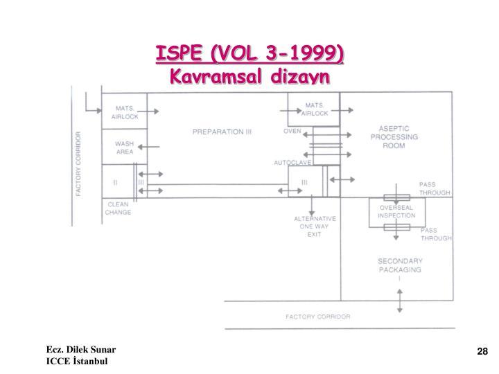 ISPE (VOL 3-1999)