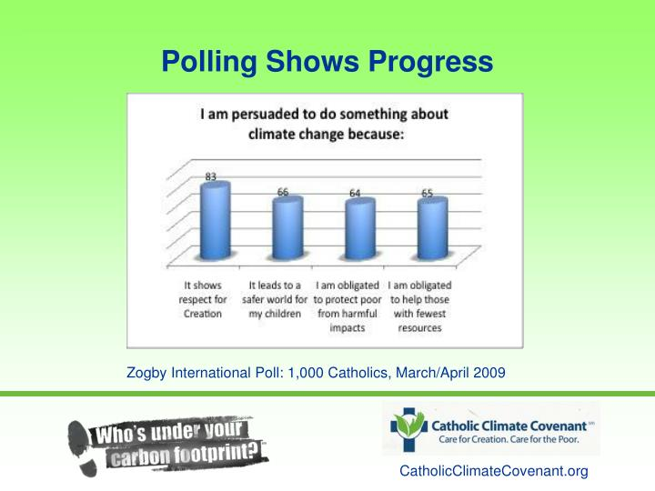 Polling Shows Progress