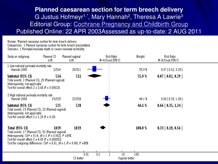 Planned caesarean section for term breech delivery
