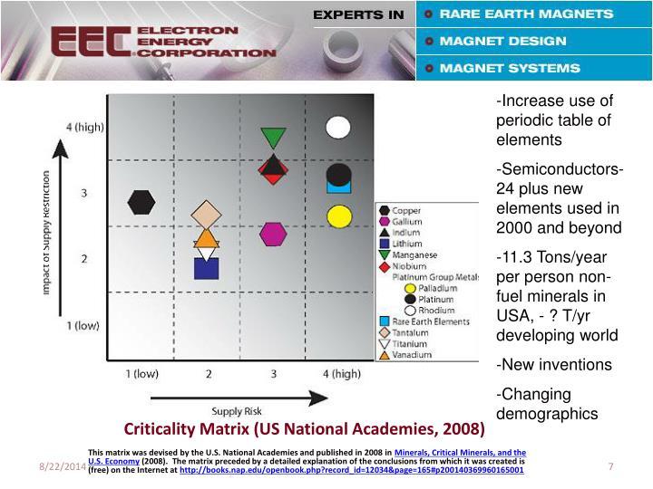Criticality Matrix (US National Academies, 2008)