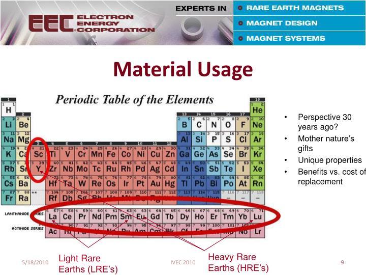 Material Usage