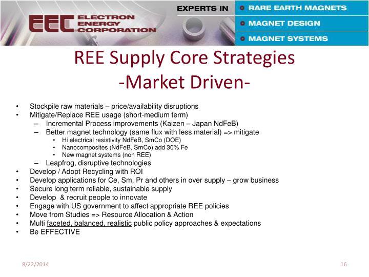 REE Supply Core Strategies