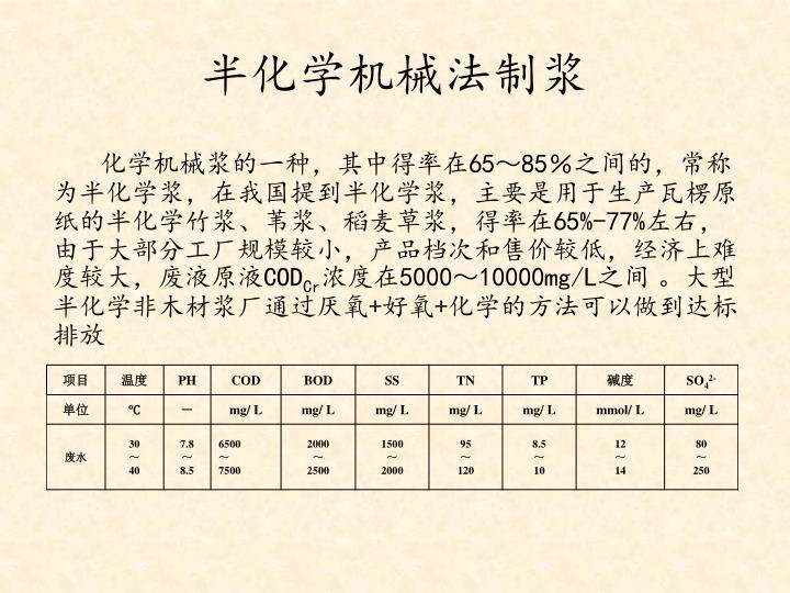 半化学机械法制浆