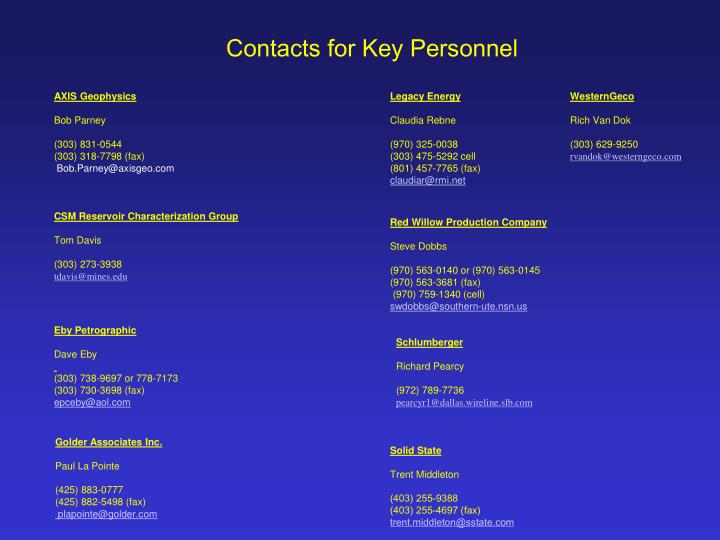 Contacts for Key Personnel