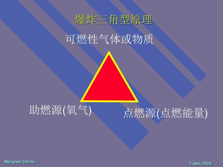 爆炸三角型原理