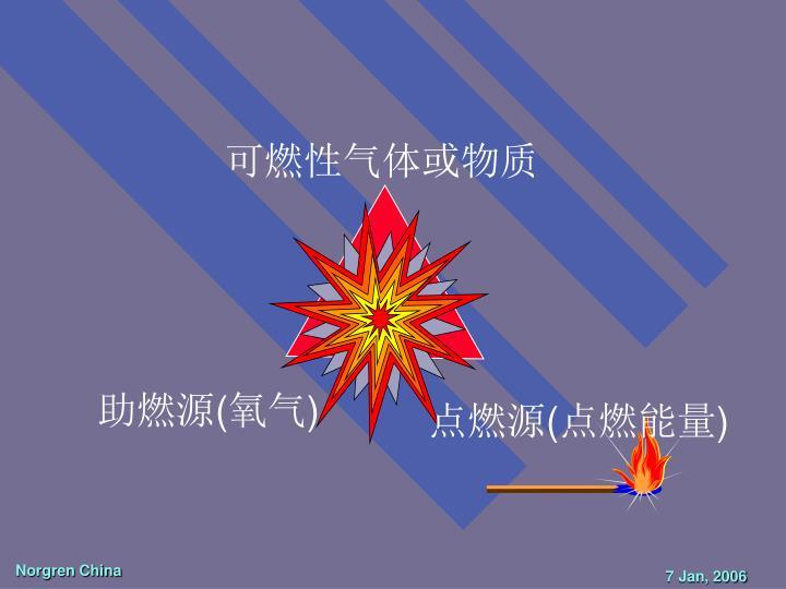可燃性气体或物质