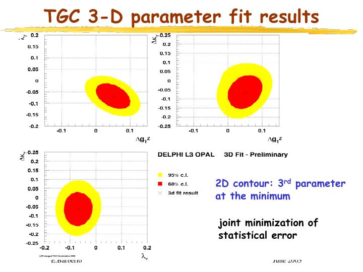 TGC 3-D parameter fit results
