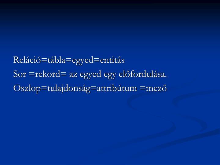 Relci=tbla=egyed=entits