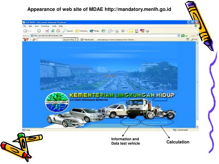 Appearance of web site of MDAE http://mandatory.menlh.go.id
