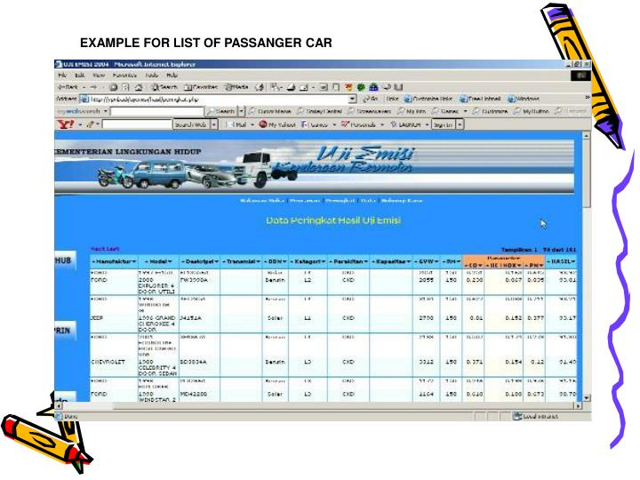 EXAMPLE FOR LIST OF PASSANGER CAR
