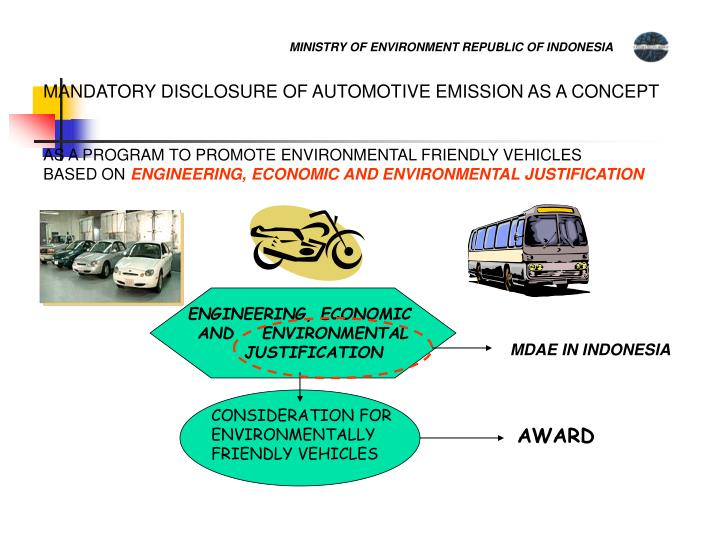 MINISTRY OF ENVIRONMENT REPUBLIC OF INDONESIA