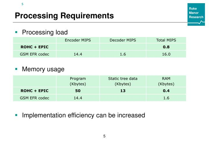 Processing Requirements