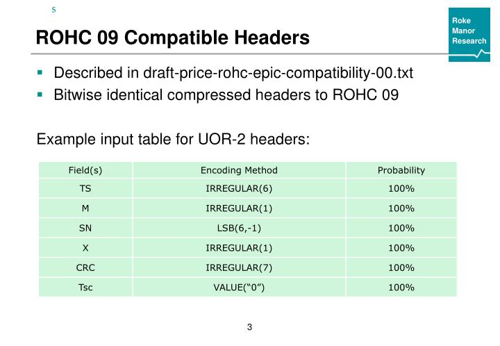 Rohc 09 compatible headers