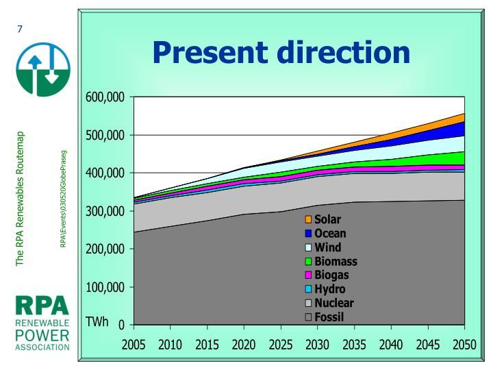 Present direction