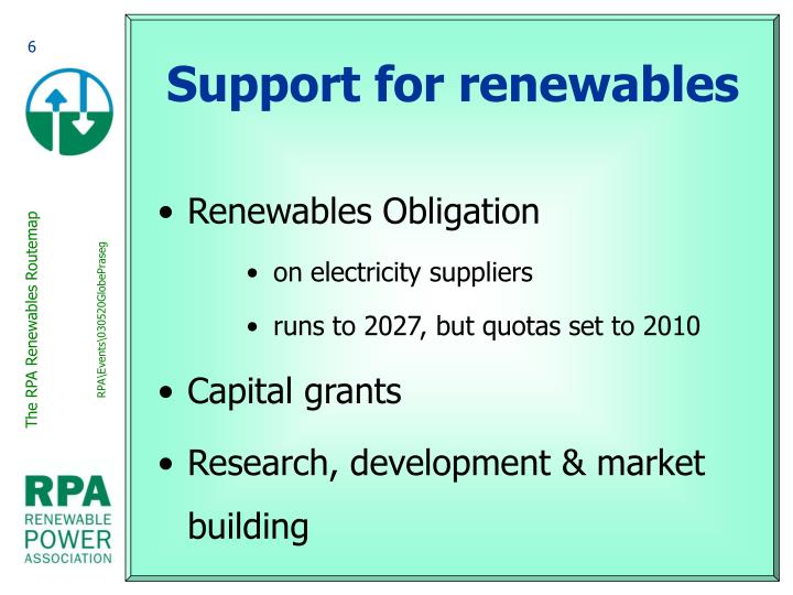 Support for renewables