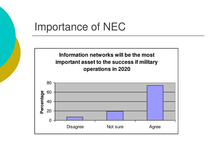 Importance of NEC