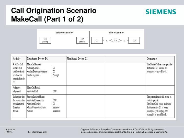 Call Origination Scenario