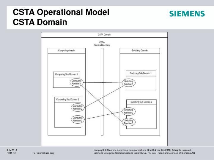 CSTA Operational Model
