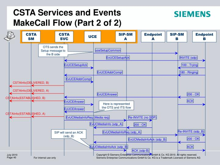 CSTA Services and Events