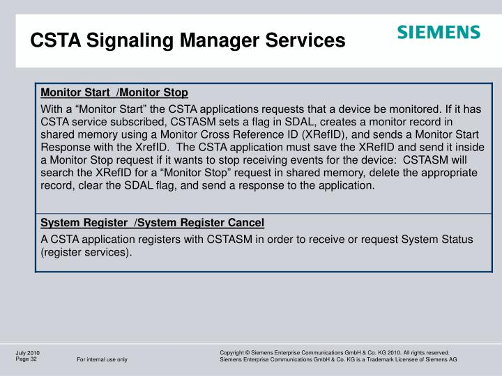 CSTA Signaling Manager Services