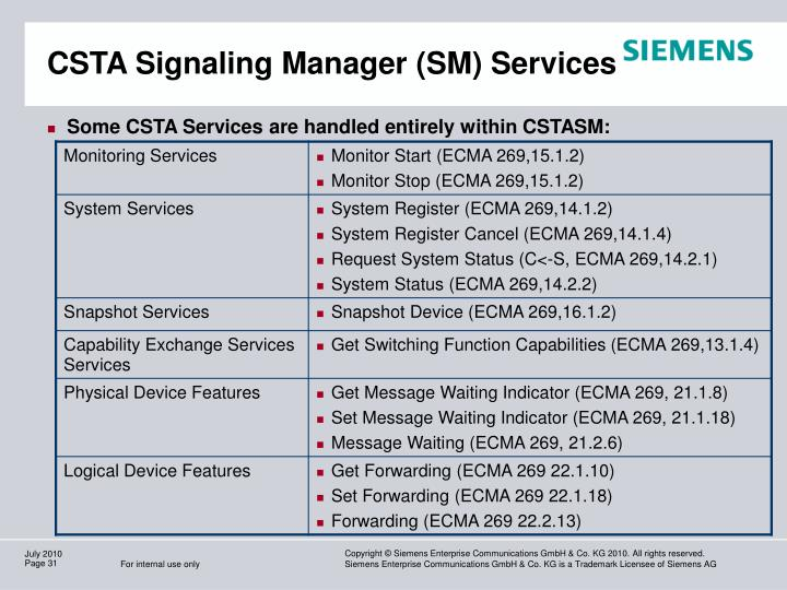CSTA Signaling Manager (SM) Services