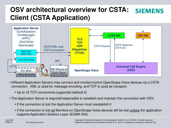 OSV architectural overview for CSTA: