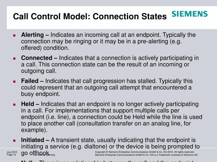 Call Control Model: Connection States