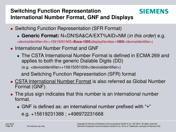 Switching Function Representation