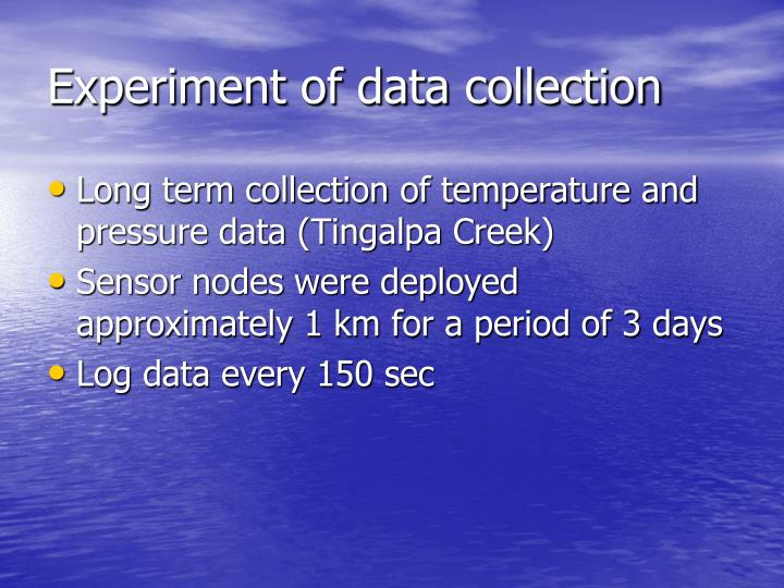 Experiment of data collection