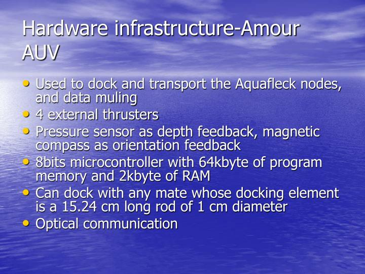 Hardware infrastructure-Amour AUV