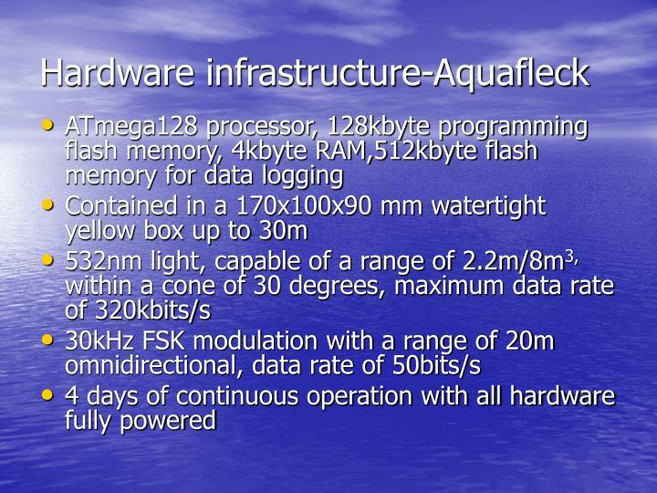 Hardware infrastructure-Aquafleck