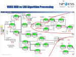 viirs hrd vs lrd algorithm processing