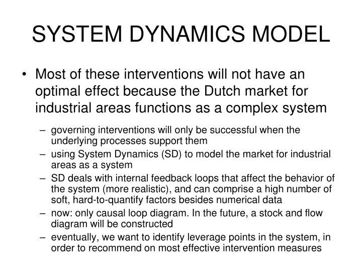 SYSTEM DYNAMICS MODEL