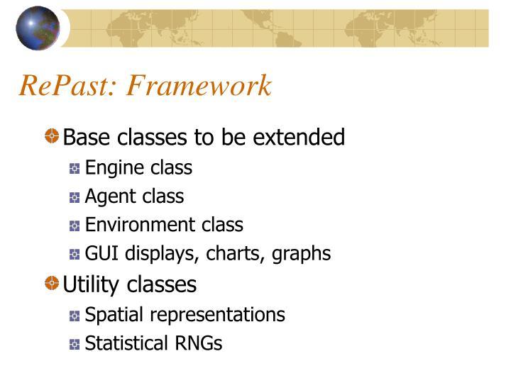 RePast: Framework