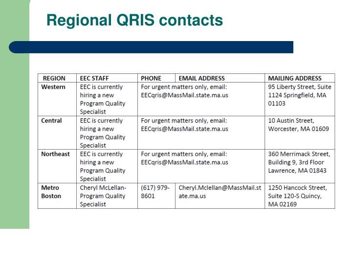 Regional QRIS contacts