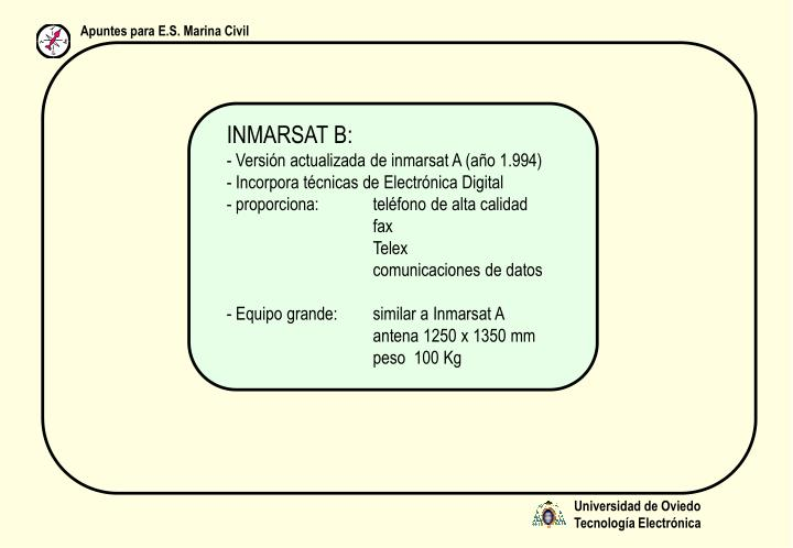 INMARSAT B: