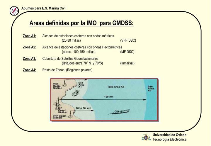 Areas definidas por la IMO  para GMDSS: