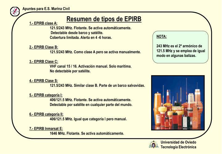 Resumen de tipos de EPIRB