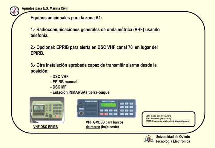 DSC: Digital Selective Calling