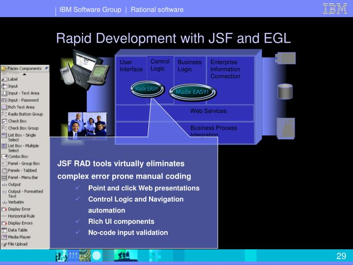 Rapid Development with JSF and EGL